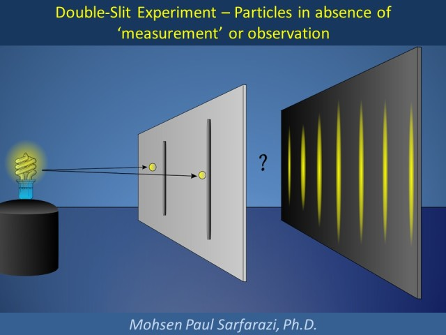 double-slits-particles